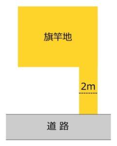 大阪市 集合住宅 ハイツ ポール建柱 工事 ダイタク DAITAKU